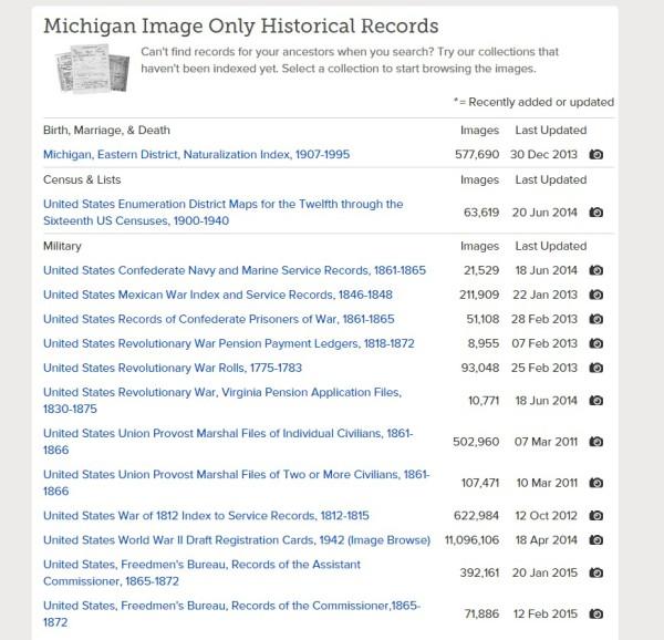 Michigan results