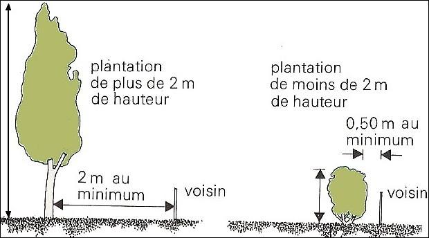 Source: coproconseils.fr