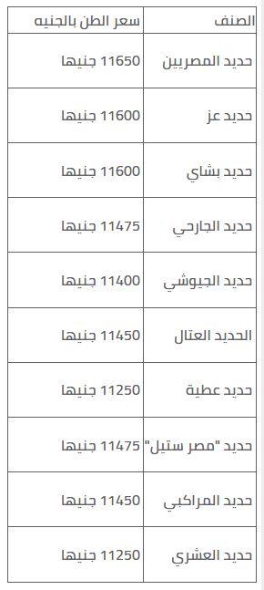 الأقباط متحدون ننشر أسعار الحديد والأسمنت اليوم الاثنين 4 2 2019