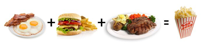 food-equation