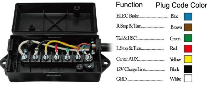 wiring diagram 7 way rv plug wiring diagram rv 7 way trailer plug wiring diagram diagrams