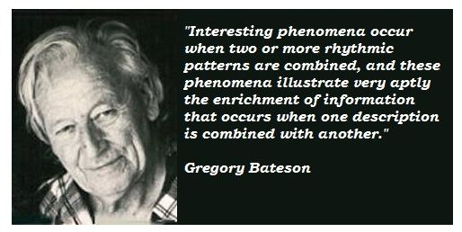 Resource: http://www.rugusavay.com/gregory-bateson-quotes/