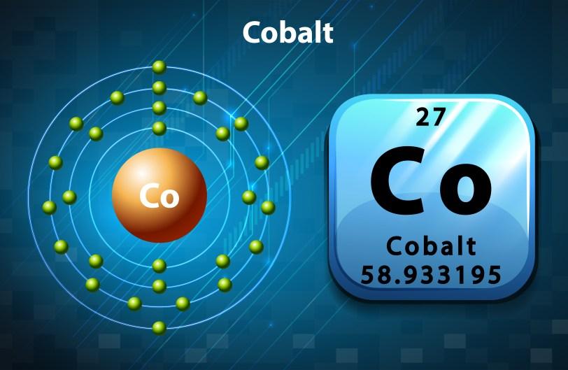 Cobalt Symbol
