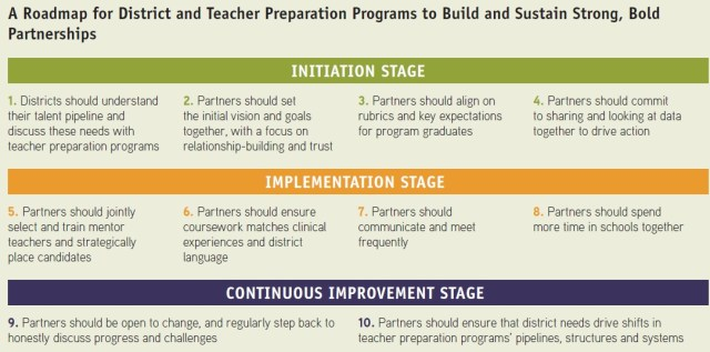 Roadmap for Ensuring High-Quality Teacher Talent picture