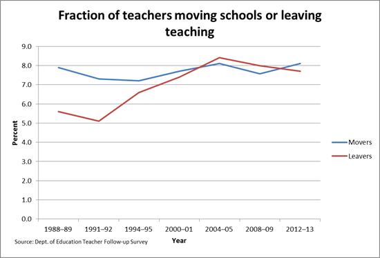 Fig1_teacherstartz