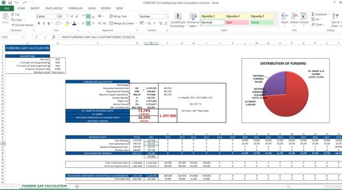 CFGAM EU Funding Gap Calculation