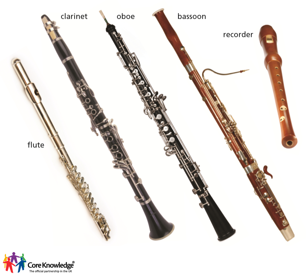 Families Of Woodwind Instruments Images