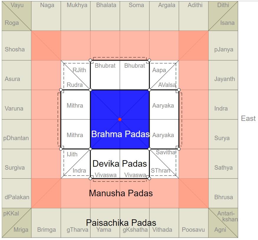 Manduka Mandala Hindu