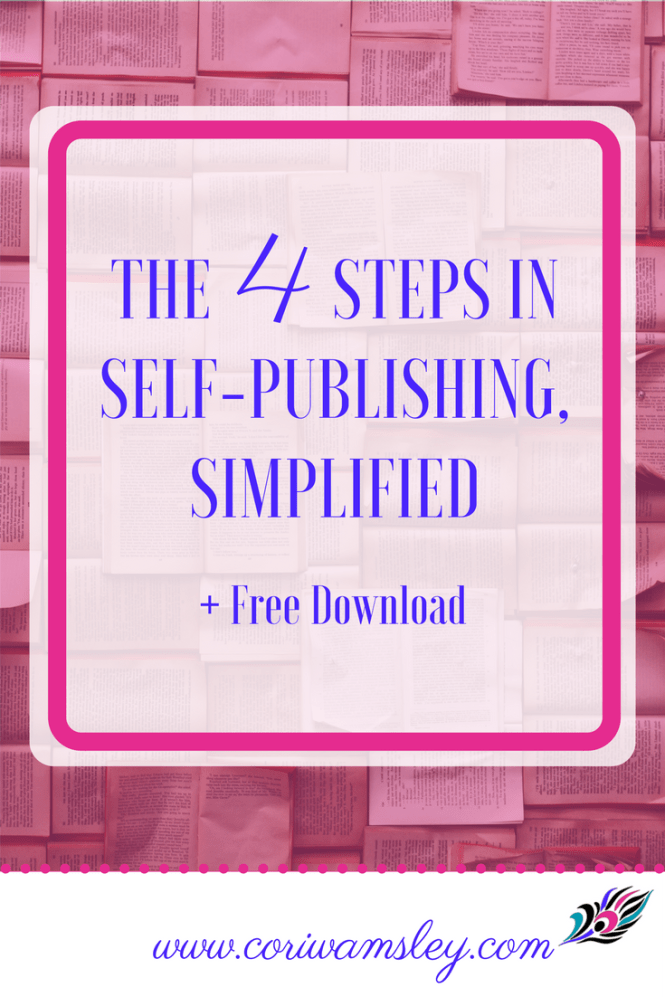The 4 Steps in Self-Publishing, Simplified