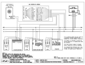 Visual Nurse Call System 4000 Series   Nurse Call System