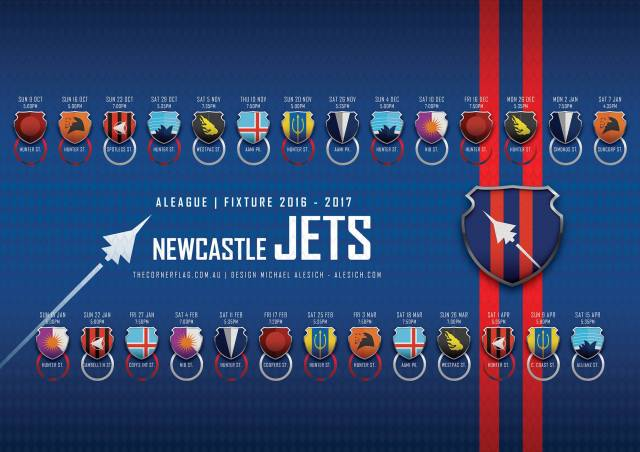 Newcastle Jets A-League 2016-17 Background