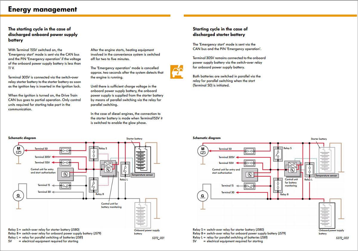 Touareg Fuse Box Schematic : Vw touareg fuse box diagram wiring