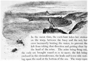 Cyrus Redding 1842 - Explains Seining