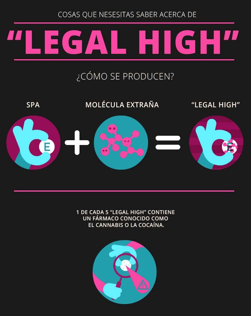 infografialh