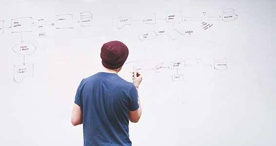 ¿Cómo definir el alcance del Sistema de Gestión de la Calidad? ISO 9001:2015