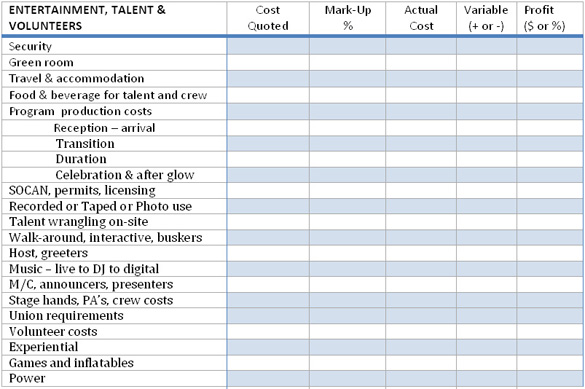 Event Planning Budget Template we found all the best guidebook – Guidebook Template