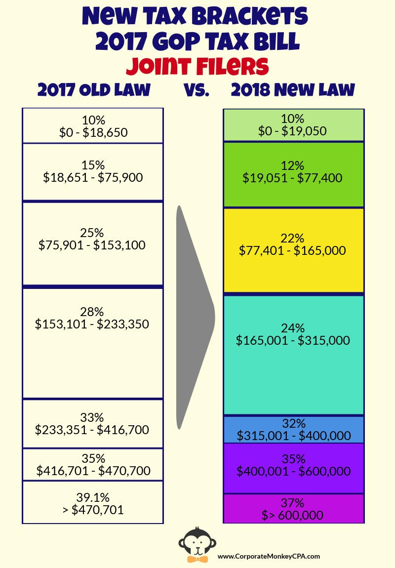 New tax laws in 2018 71