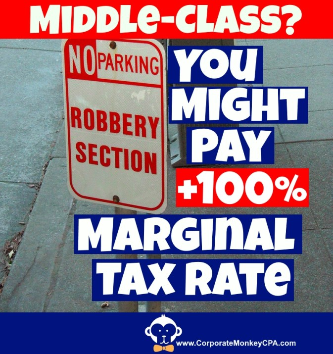The Highest Marginal Tax Rate in America - Corporate Monkey, CPA