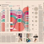 Press Article // ilSole24Ore – Nóva –  Hybridisations bringing to Life Anomalous Innovators. The Design of SaperFare merged with Ideas.