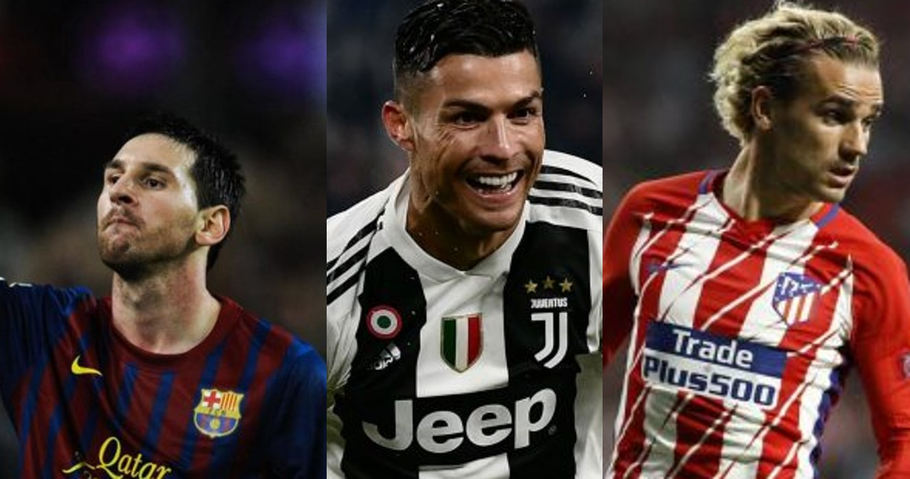 Top 10 highest-paid footballers in the world 2019