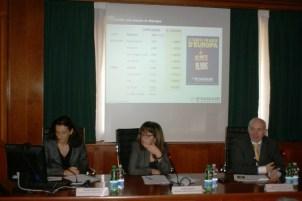La conferenza stampa di Ryanair a Pisa
