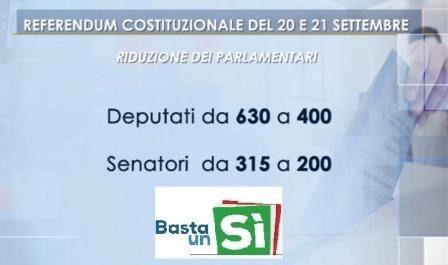 Referendum, il SI' stravince con il 70% circa dei voti: tra sessanta giorni la nuova legge che ridisegna i collegi elettorali
