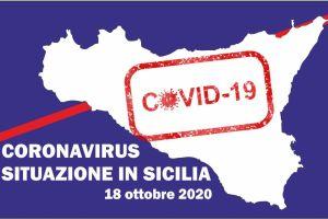 Coronavirus, in Sicilia è boom di contagi: 548 casi e tre decessi. A Palermo 214 positivi, a Catania 199