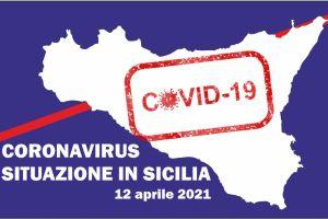 Covid, 1110 nuovi casi con 38058 tamponi: a Palermo 500 contagiati, 191 a Catania