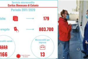 Catania, microcredito della Caritas Diocesana a sostegno di una famiglia di artigiani: c'è ancora spazio per la speranza