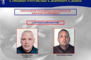 Catania, smantellate 3 piazze di spaccio a S. Cristoforo: gruppi mafiosi utilizzavano bambini (VIDEO)