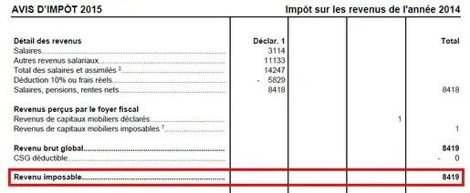 Comment Est Calcule L Impot Sur Le Revenu En France Decouvrez Le