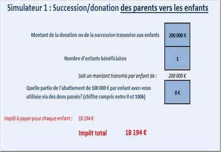 Simulateur Gratuit Calcul Des Droits De Succession Et Donation