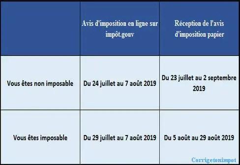 Calendrier Paiement Rsa 2019.Avis D Imposition 2019 Date De Reception Et De Mise En