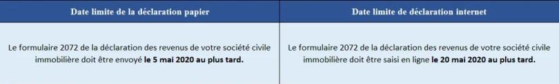 Date limite des déclarations de SCI 2072 en 2020