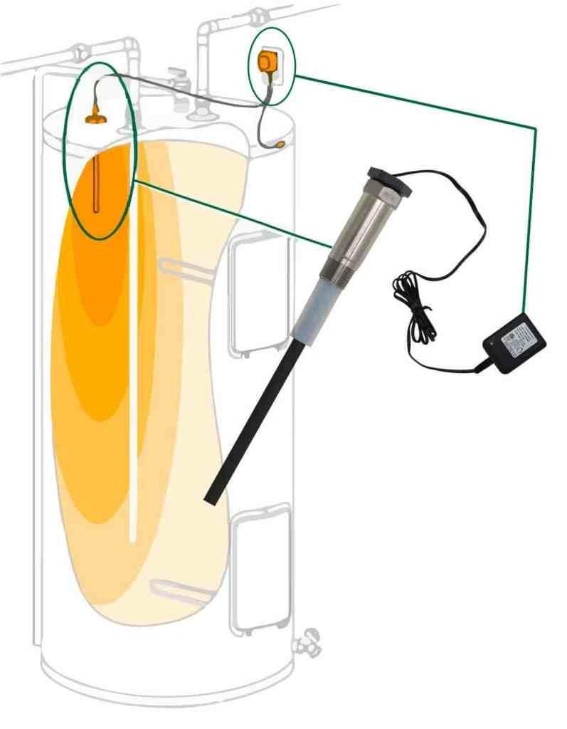Varilla de ánodo CORRO-PROTEC dentro del calentador de agua