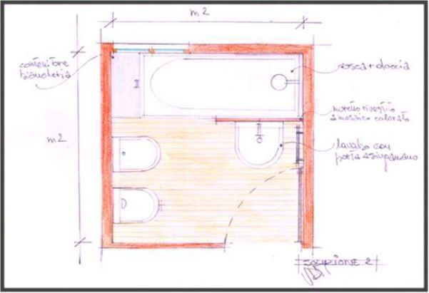arredare un bagno quadrato schema
