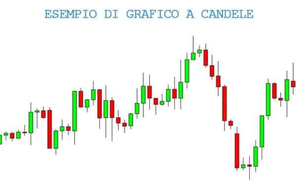 Gráfico de bitcoin de velas japonesas