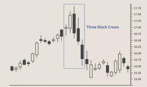 Tres cuervos negros