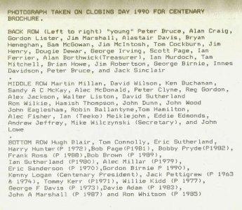 Centenary group names 1990