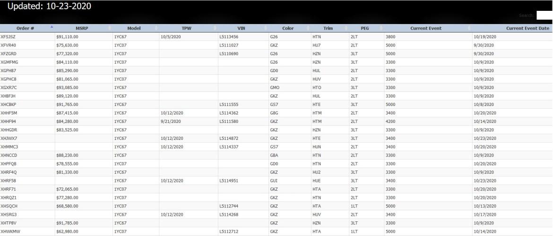2020 Corvette Order Tracking