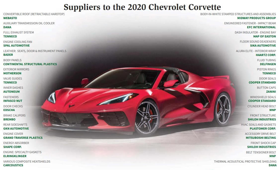2020 Corvette Suppliers