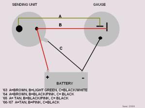 64 fuel sending unit wiring question  CorvetteForum  Chevrolet Corvette Forum Discussion