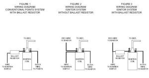 how to wire up ballast resistor  CorvetteForum