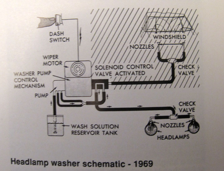 D Wiper Motor Question Vettehlwashers on 1971 nova wiring diagram