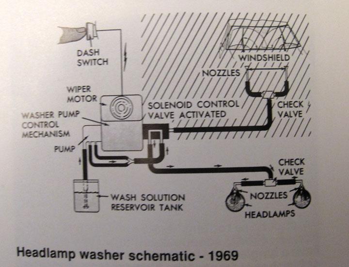 D Wiper Motor Question Vettehlwashers