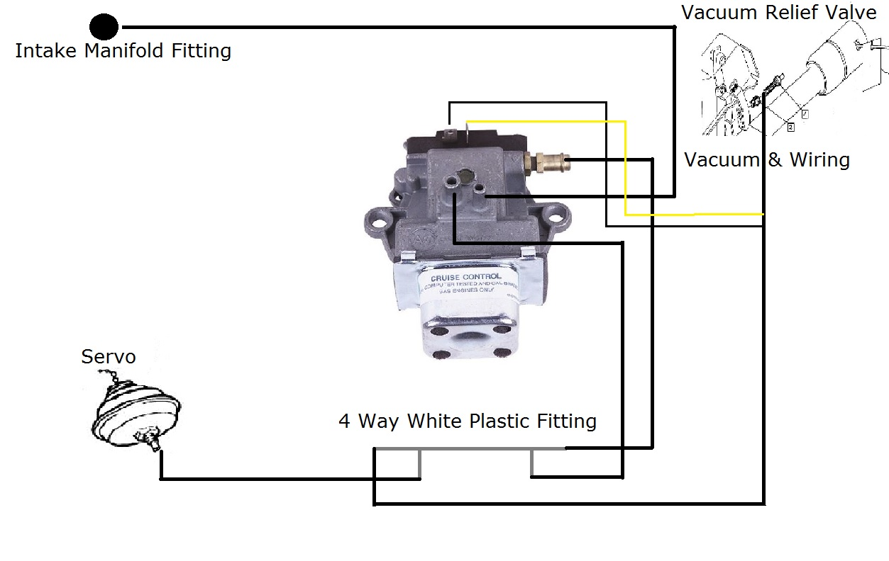 Corvette Fuse Box Wiring Diagram Pictures To Pin On
