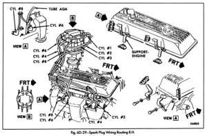 [DIAGRAM] Chevy 350 Lt1 Spark Plug Wiring Diagram FULL