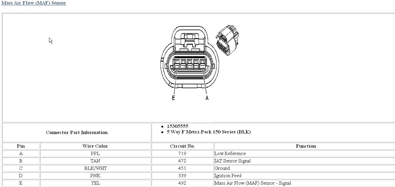 Toyota Tundra Maf Sensor Wire Diagram Oven Wiring Diagrams