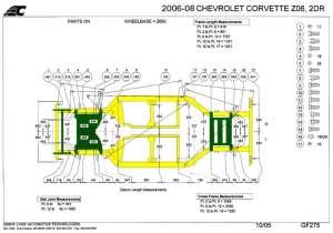 C6 Corvette Frame Dimensions | Framejdi