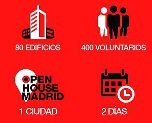Festival arquitetcura open house madrid 2015